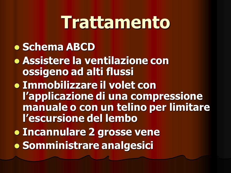 Trattamento Schema ABCD