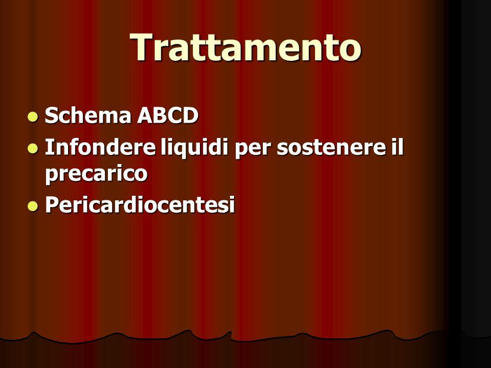 Trattamento Schema ABCD Infondere liquidi per sostenere il precarico