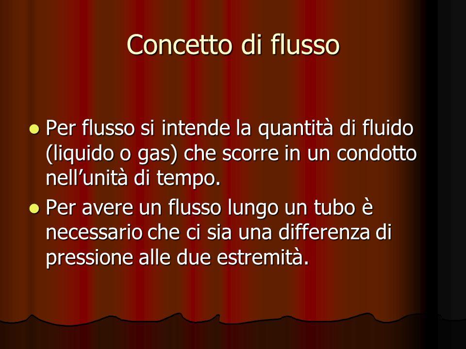 Concetto di flusso Per flusso si intende la quantità di fluido (liquido o gas) che scorre in un condotto nell'unità di tempo.