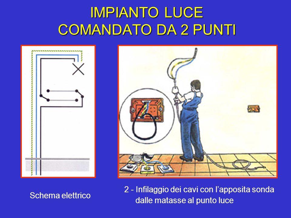 Schema Elettrico Punto Luce : Esecuzione degli impianti luce ppt scaricare