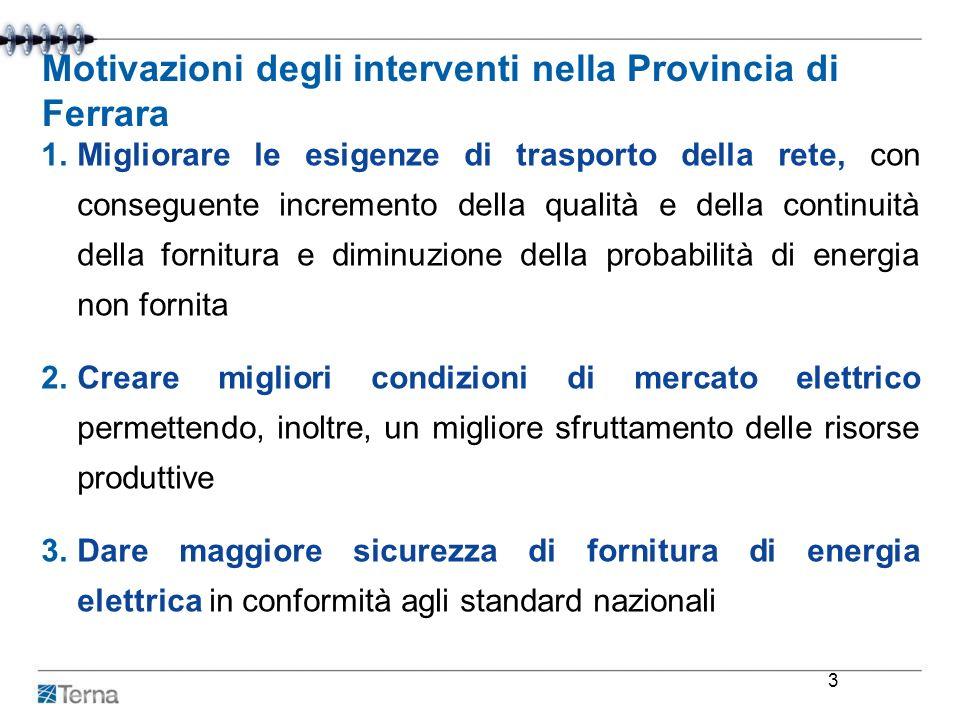 Motivazioni degli interventi nella Provincia di Ferrara