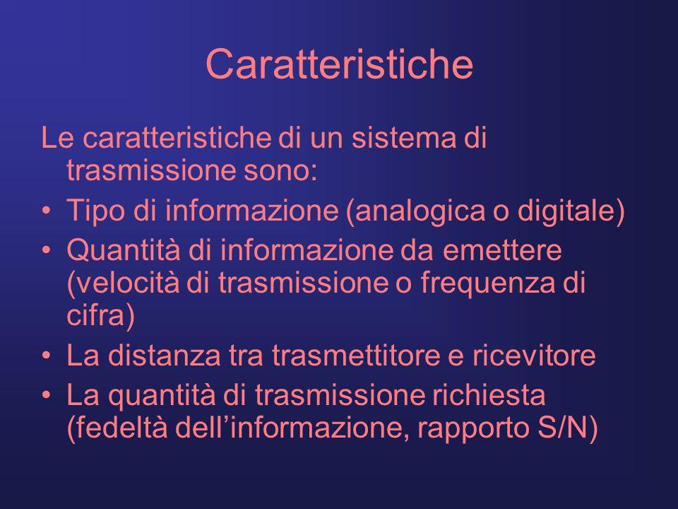 Caratteristiche Le caratteristiche di un sistema di trasmissione sono: