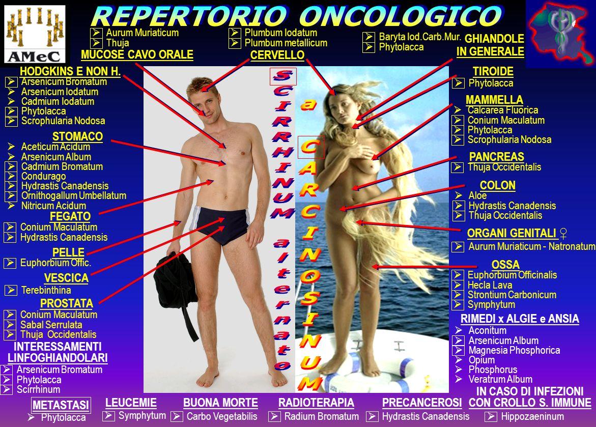 REPERTORIO ONCOLOGICO IN CASO DI INFEZIONI CON CROLLO S. IMMUNE