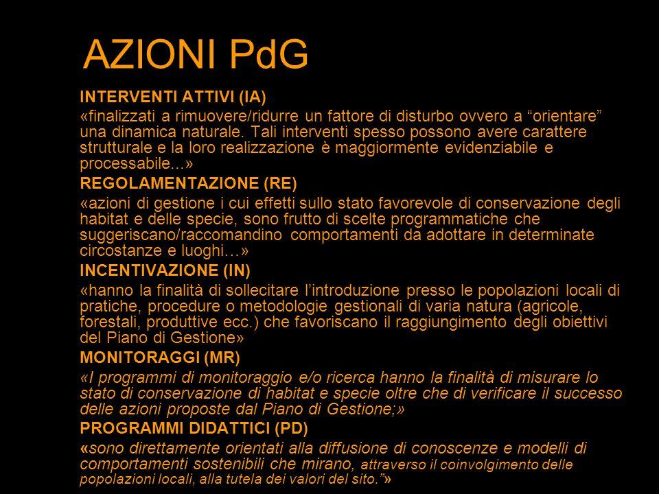 AZIONI PdG INTERVENTI ATTIVI (IA)
