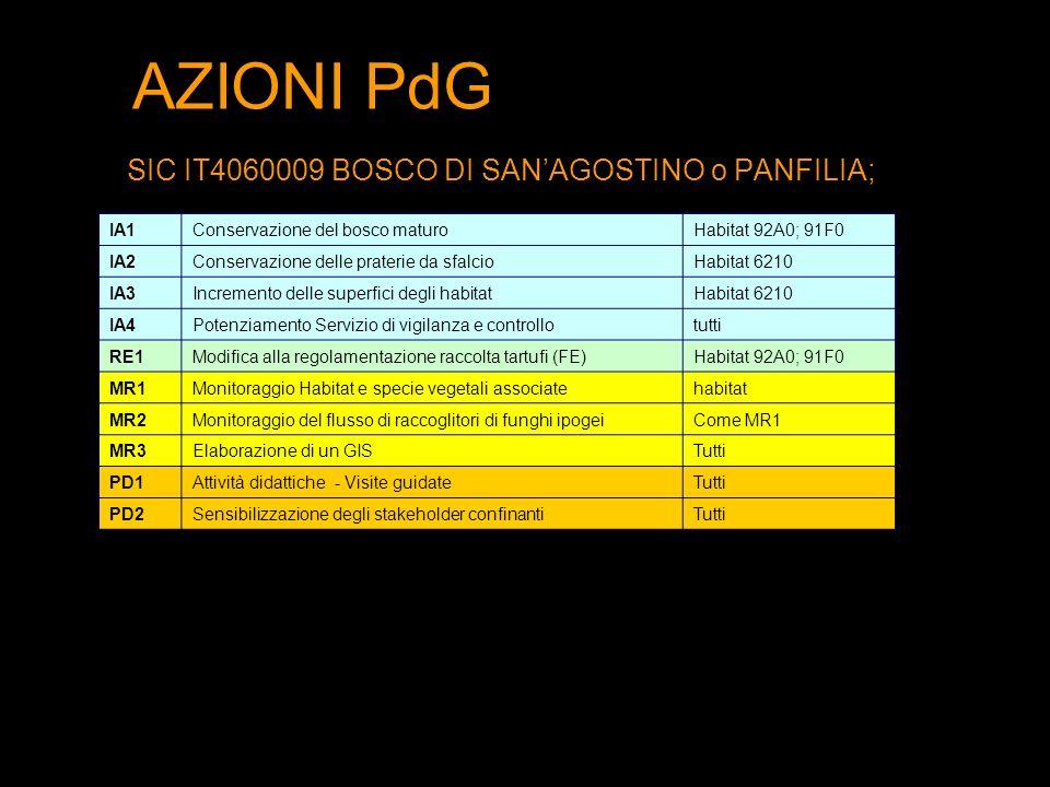 AZIONI PdG SIC IT4060009 BOSCO DI SAN'AGOSTINO o PANFILIA;