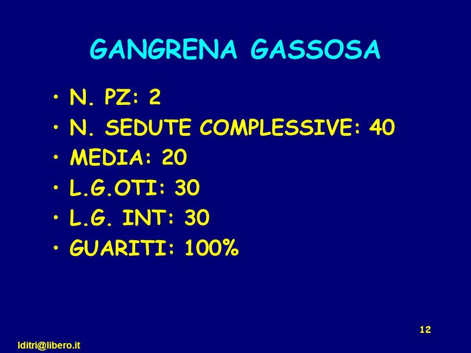 GANGRENA GASSOSA N. PZ: 2 N. SEDUTE COMPLESSIVE: 40 MEDIA: 20