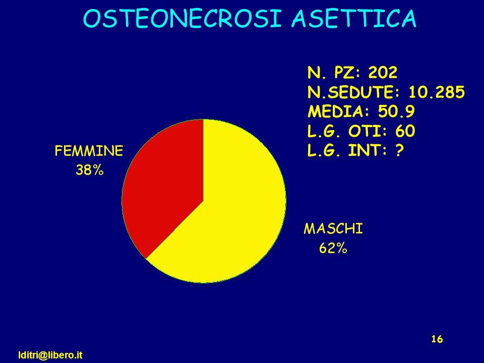 OSTEONECROSI ASETTICA