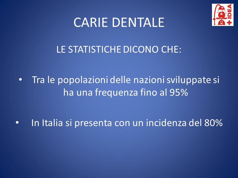 CARIE DENTALE LE STATISTICHE DICONO CHE: