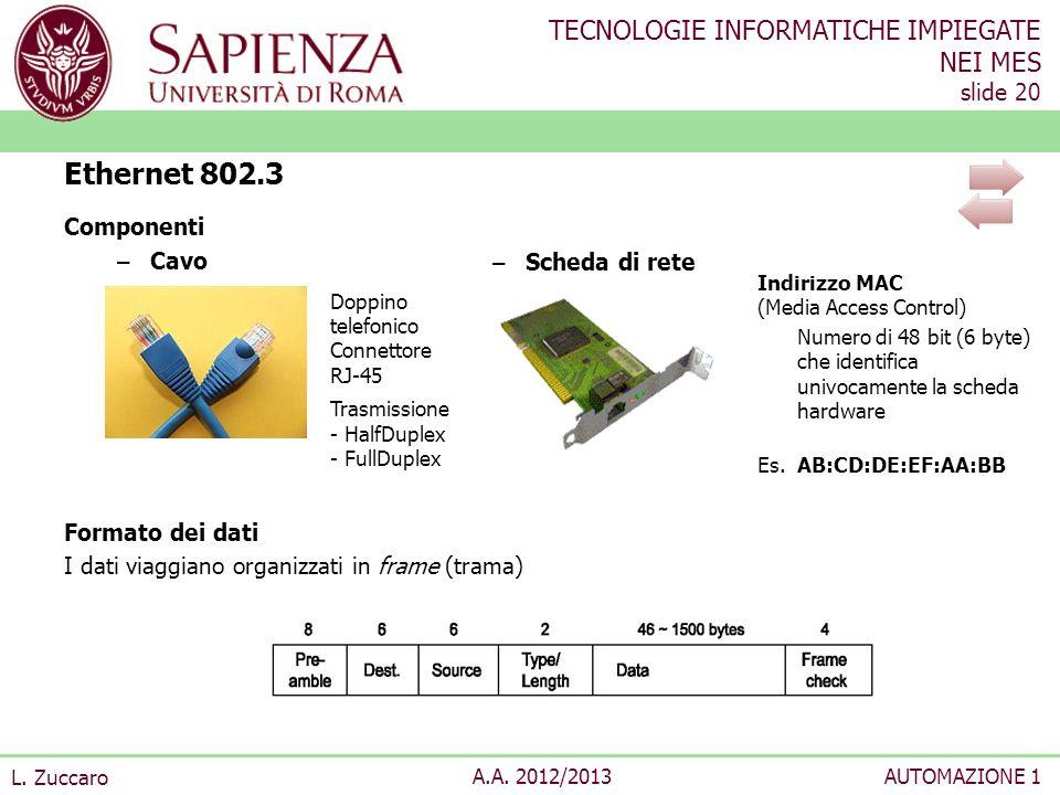 Ethernet 802.3 Componenti Cavo Scheda di rete Formato dei dati