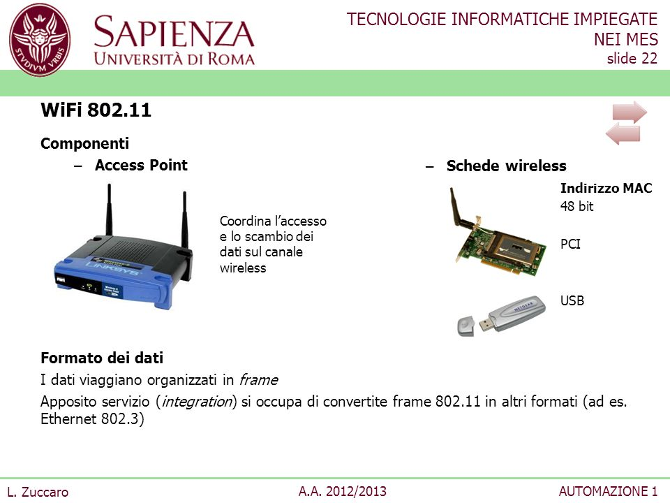 WiFi 802.11 Componenti Access Point Schede wireless Formato dei dati