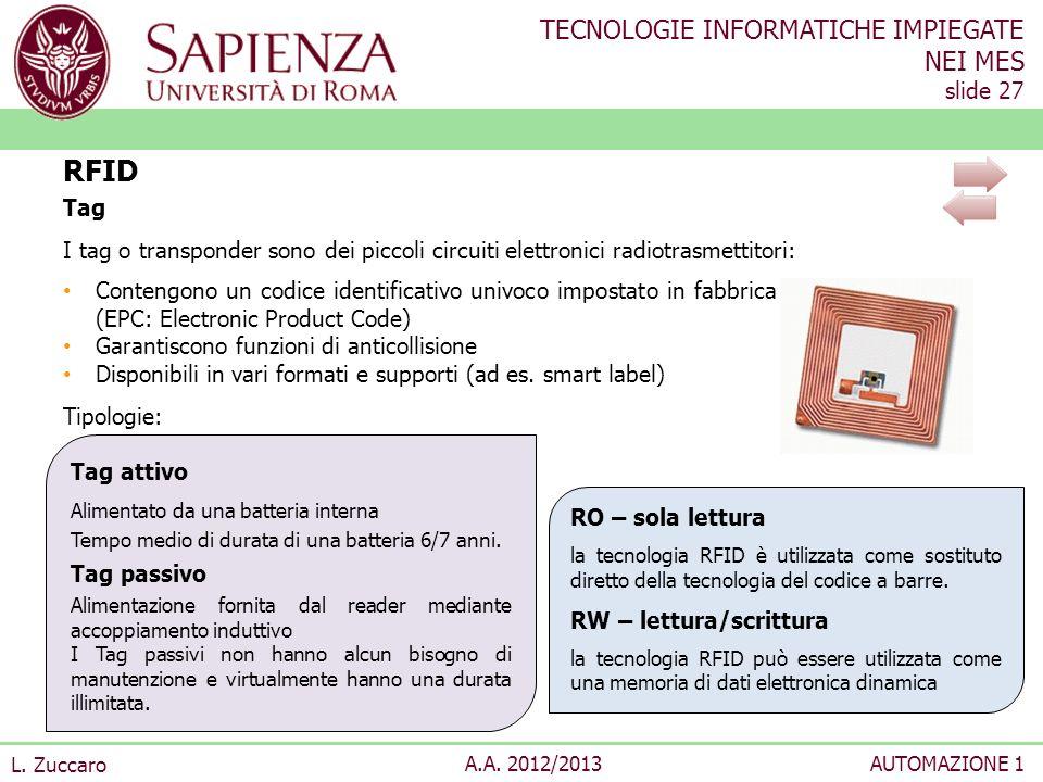 RFID Tag. I tag o transponder sono dei piccoli circuiti elettronici radiotrasmettitori: Tipologie: