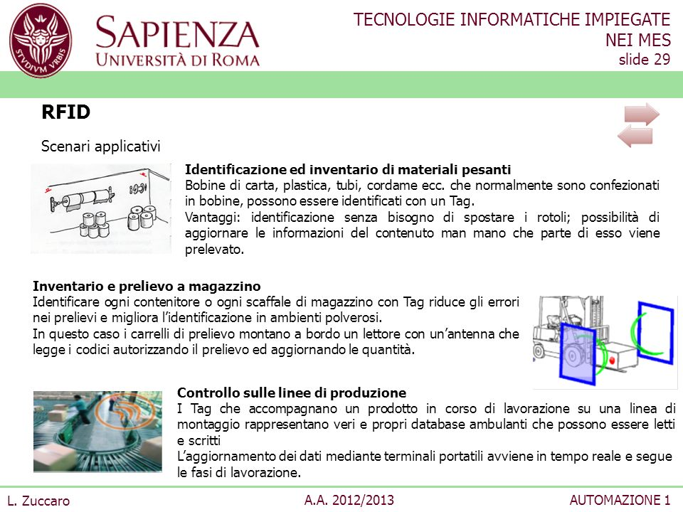 RFID Scenari applicativi