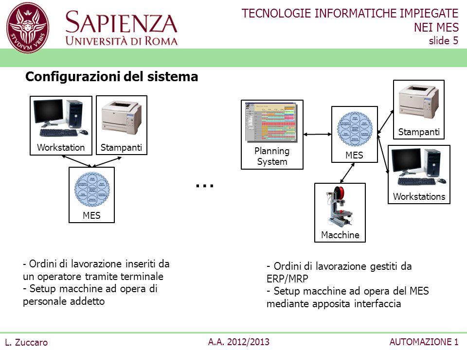 Configurazioni del sistema