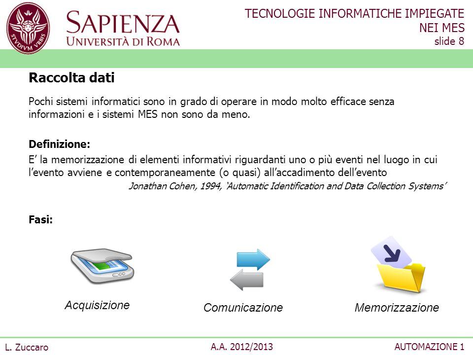 Raccolta dati Acquisizione Comunicazione Memorizzazione