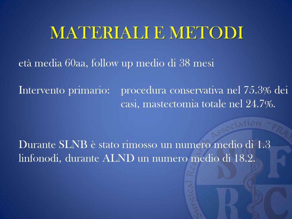 MATERIALI E METODI età media 60aa, follow up medio di 38 mesi