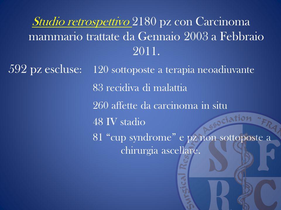 592 pz escluse: 120 sottoposte a terapia neoadiuvante