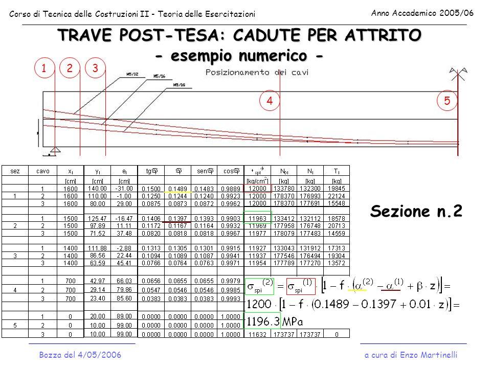 TRAVE POST-TESA: CADUTE PER ATTRITO - esempio numerico -