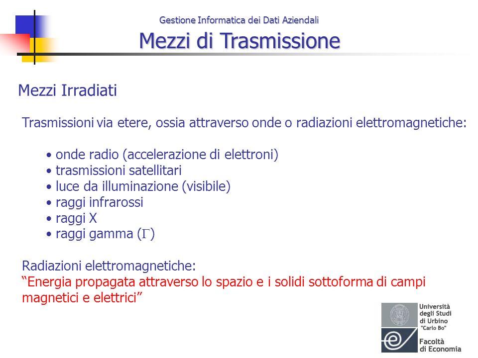 Mezzi Irradiati Trasmissioni via etere, ossia attraverso onde o radiazioni elettromagnetiche: onde radio (accelerazione di elettroni)
