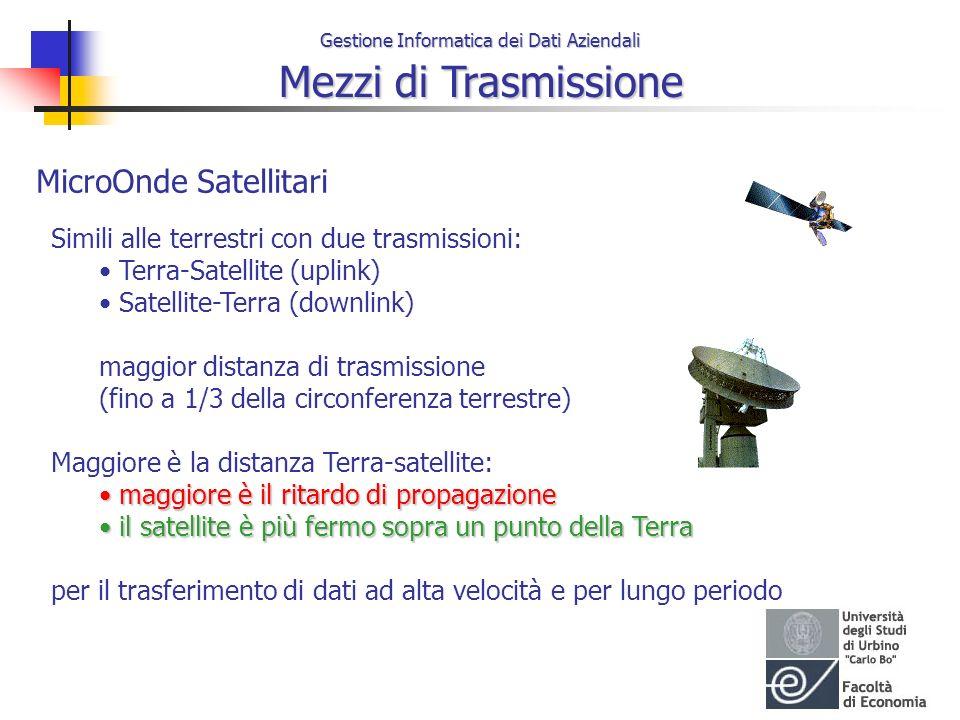 MicroOnde Satellitari