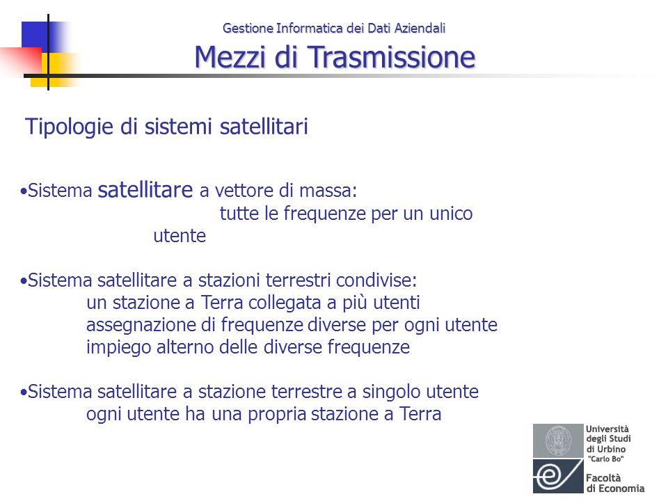 Tipologie di sistemi satellitari