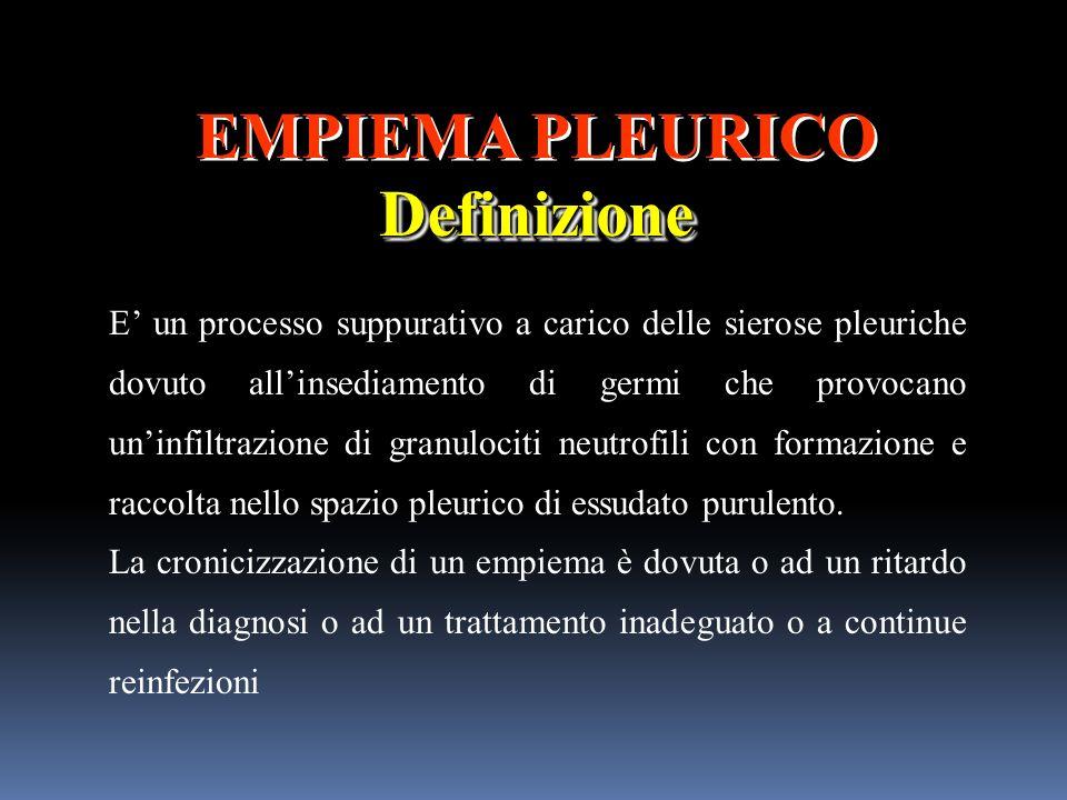 EMPIEMA PLEURICO Definizione