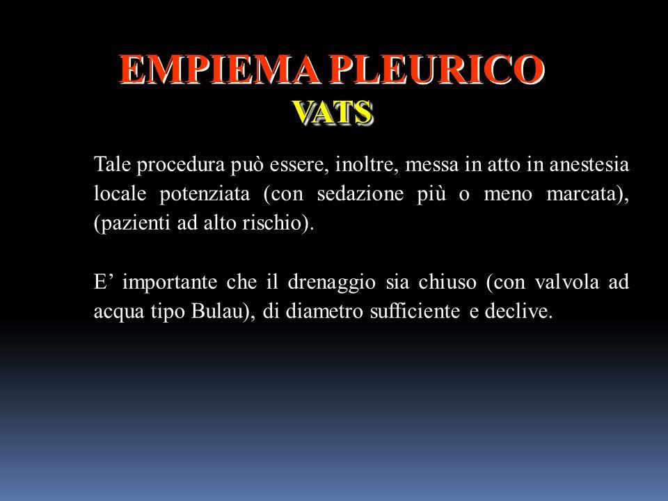 EMPIEMA PLEURICO VATS.