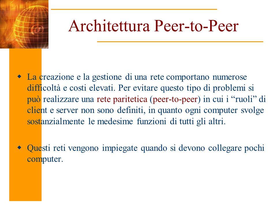 Architettura Peer-to-Peer