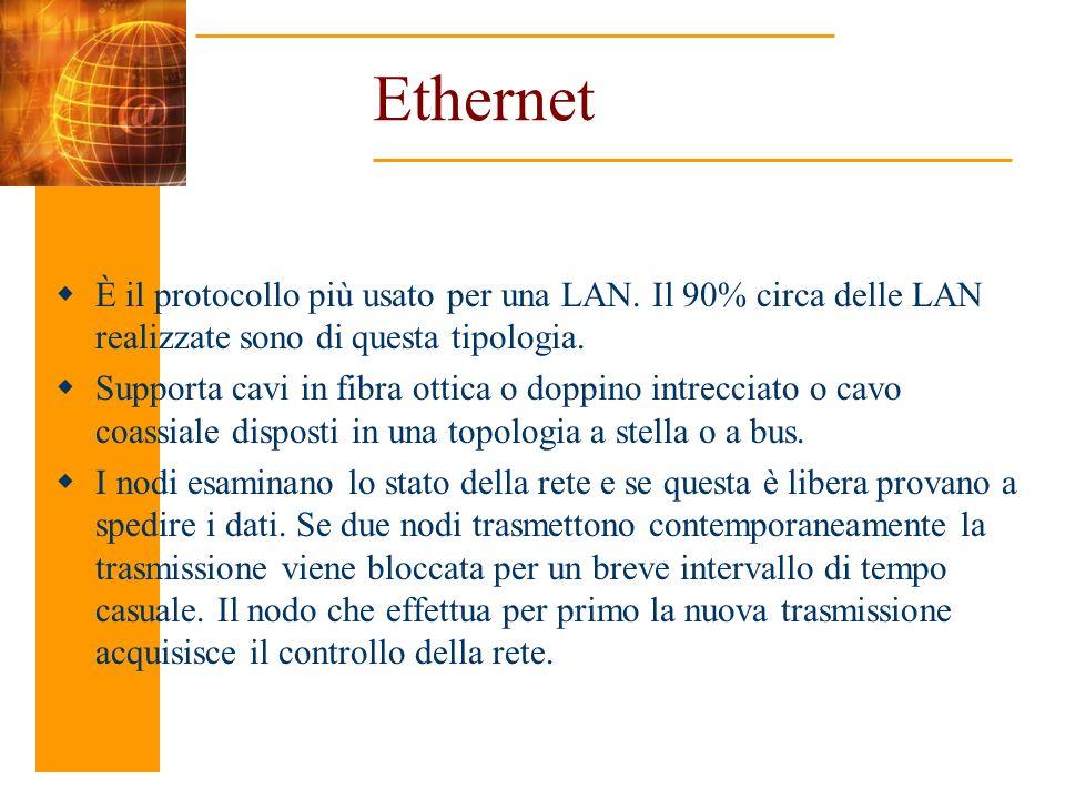 Ethernet È il protocollo più usato per una LAN. Il 90% circa delle LAN realizzate sono di questa tipologia.