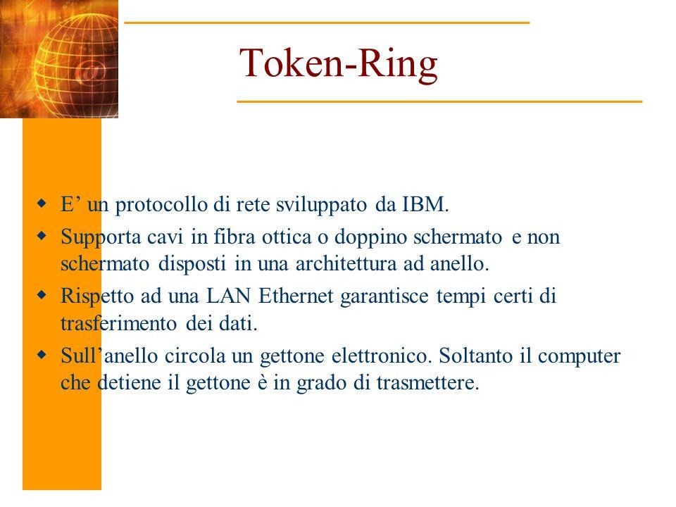 Token-Ring E' un protocollo di rete sviluppato da IBM.