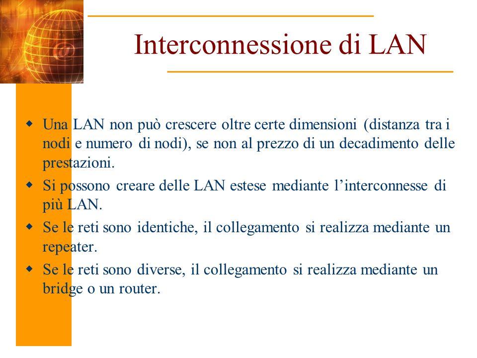 Interconnessione di LAN