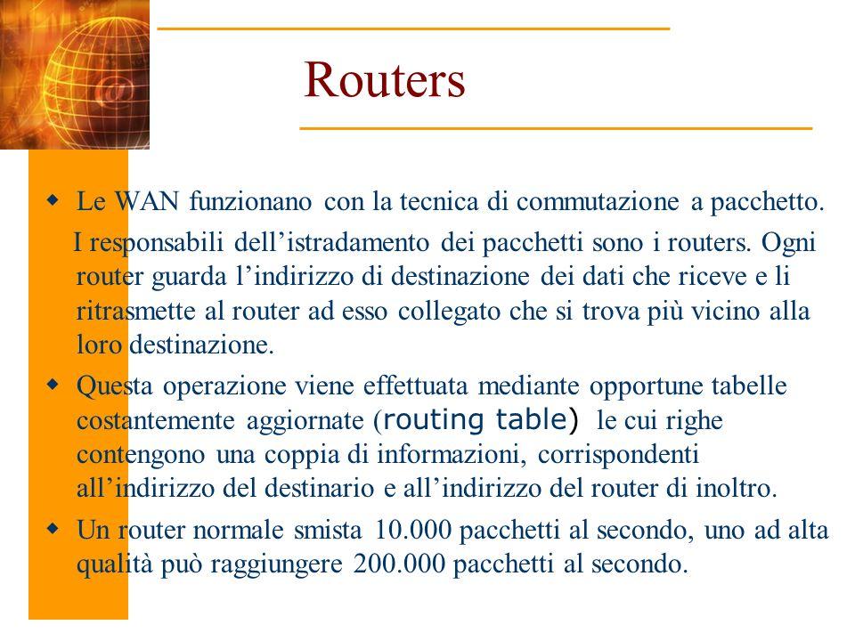 Routers Le WAN funzionano con la tecnica di commutazione a pacchetto.