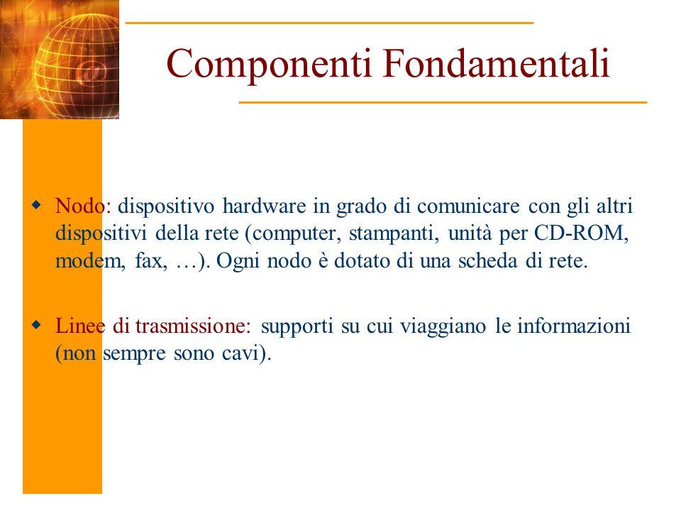 Componenti Fondamentali
