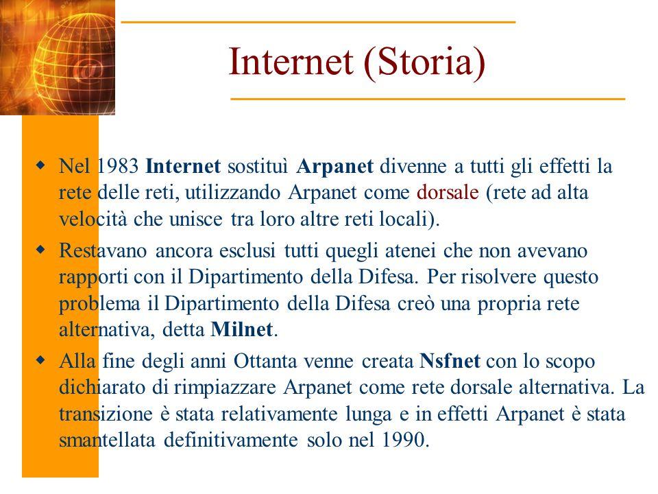 Internet (Storia)