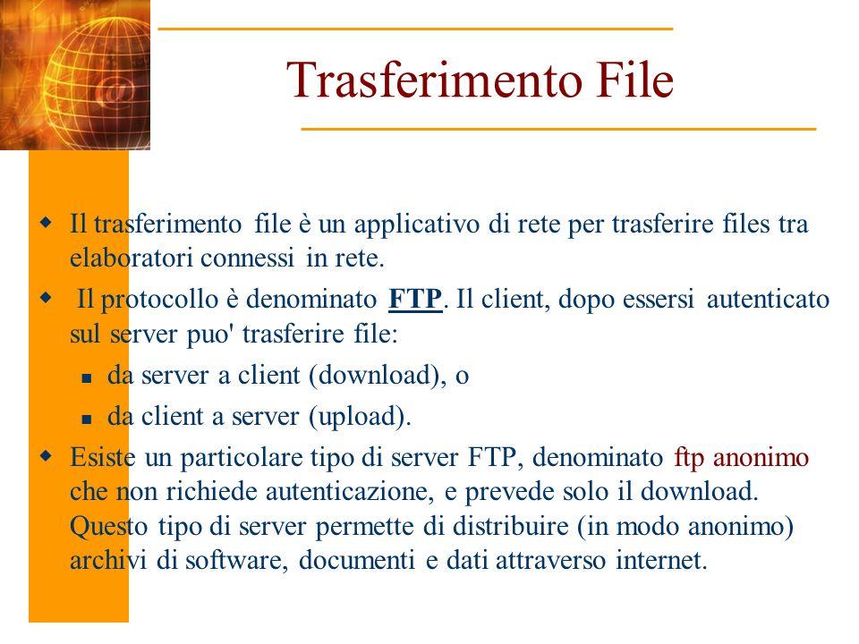 Trasferimento File Il trasferimento file è un applicativo di rete per trasferire files tra elaboratori connessi in rete.