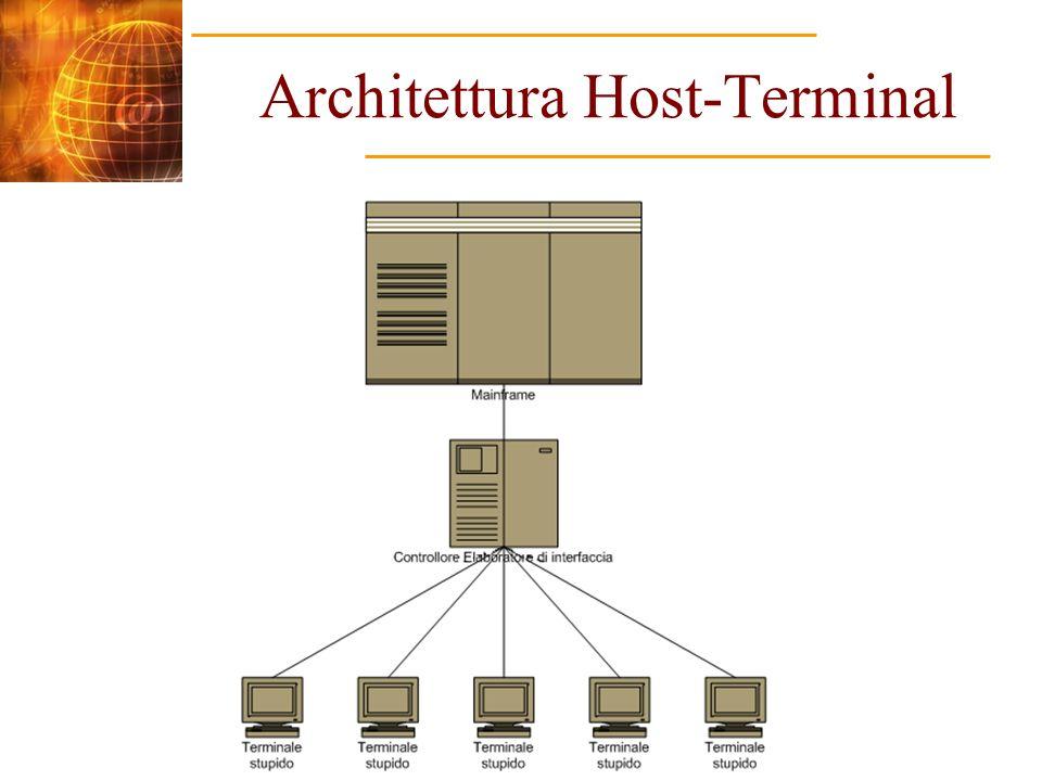 Architettura Host-Terminal