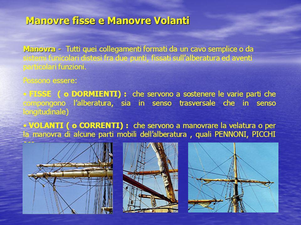 Manovre fisse e Manovre Volanti