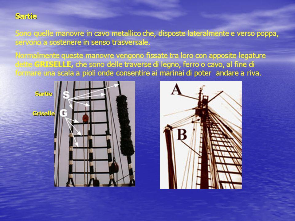 Sartie Sono quelle manovre in cavo metallico che, disposte lateralmente e verso poppa, servono a sostenere in senso trasversale.