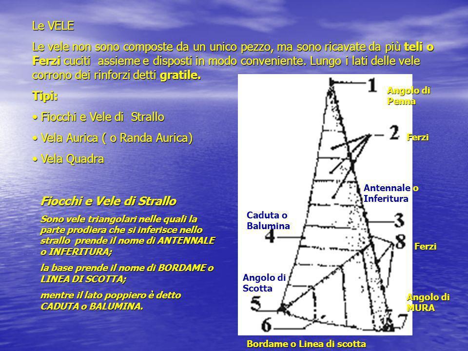 Fiocchi e Vele di Strallo Vela Aurica ( o Randa Aurica) Vela Quadra