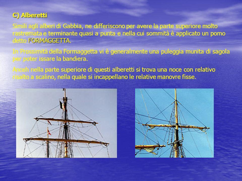 C) Alberetti