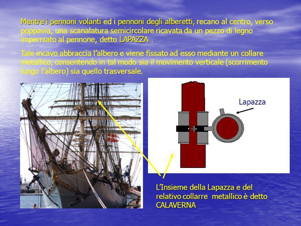 Mentre i pennoni volanti ed i pennoni degli alberetti, recano al centro, verso poppavia, una scanalatura semicircolare ricavata da un pezzo di legno imperniato al pennone, detto LAPAZZA .