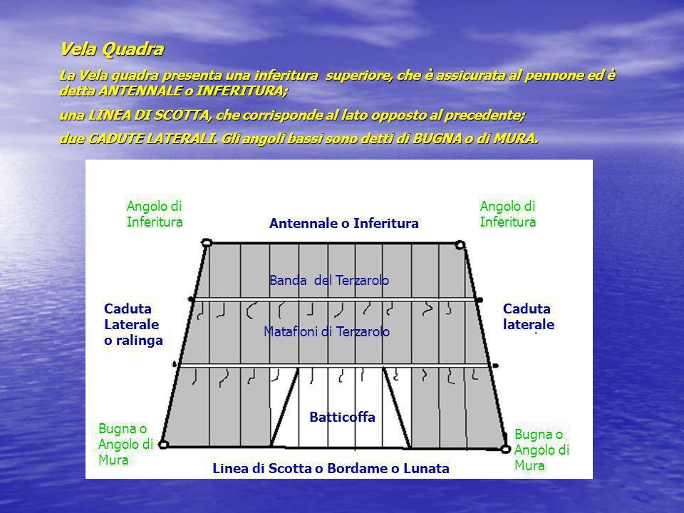 Vela Quadra La Vela quadra presenta una inferitura superiore, che è assicurata al pennone ed è detta ANTENNALE o INFERITURA;