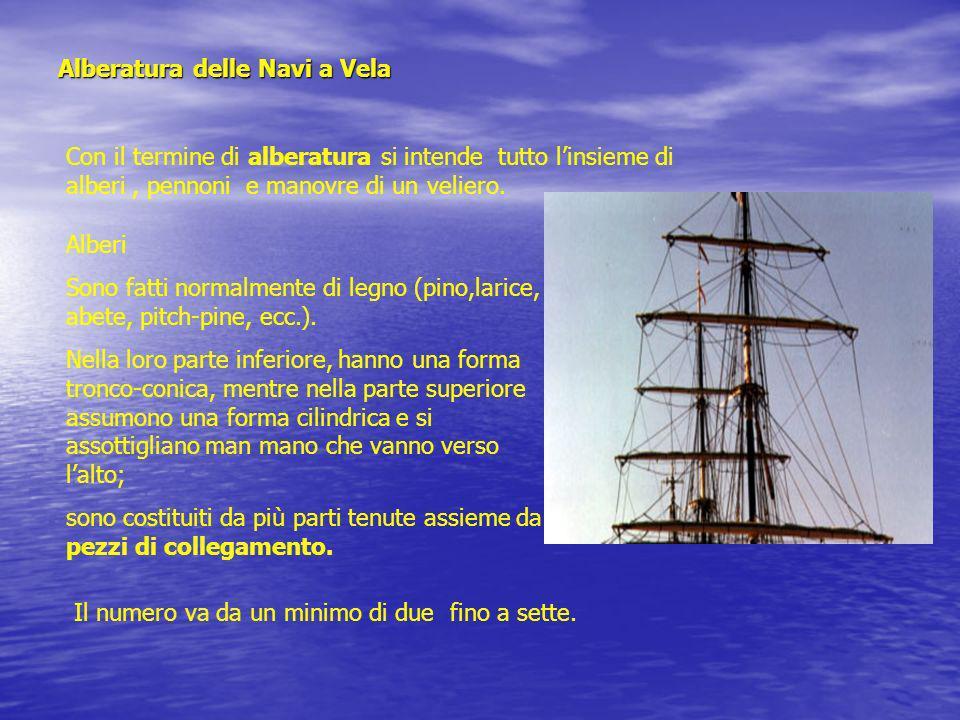 Alberatura delle Navi a Vela