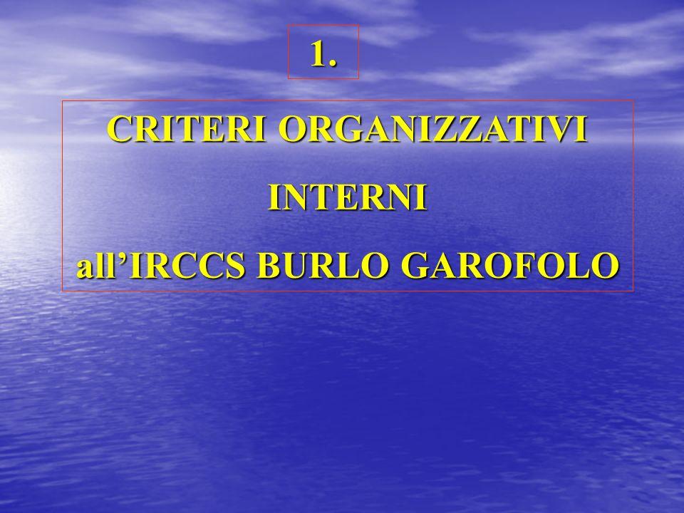 CRITERI ORGANIZZATIVI all'IRCCS BURLO GAROFOLO