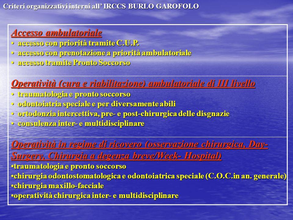 Accesso ambulatoriale