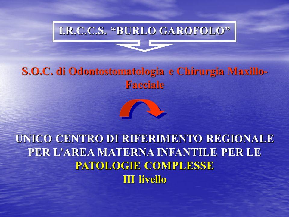 I.R.C.C.S. BURLO GAROFOLO