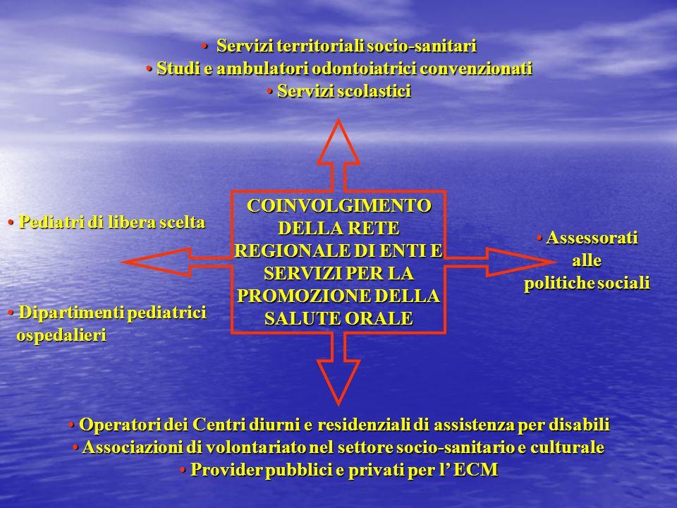 Servizi territoriali socio-sanitari