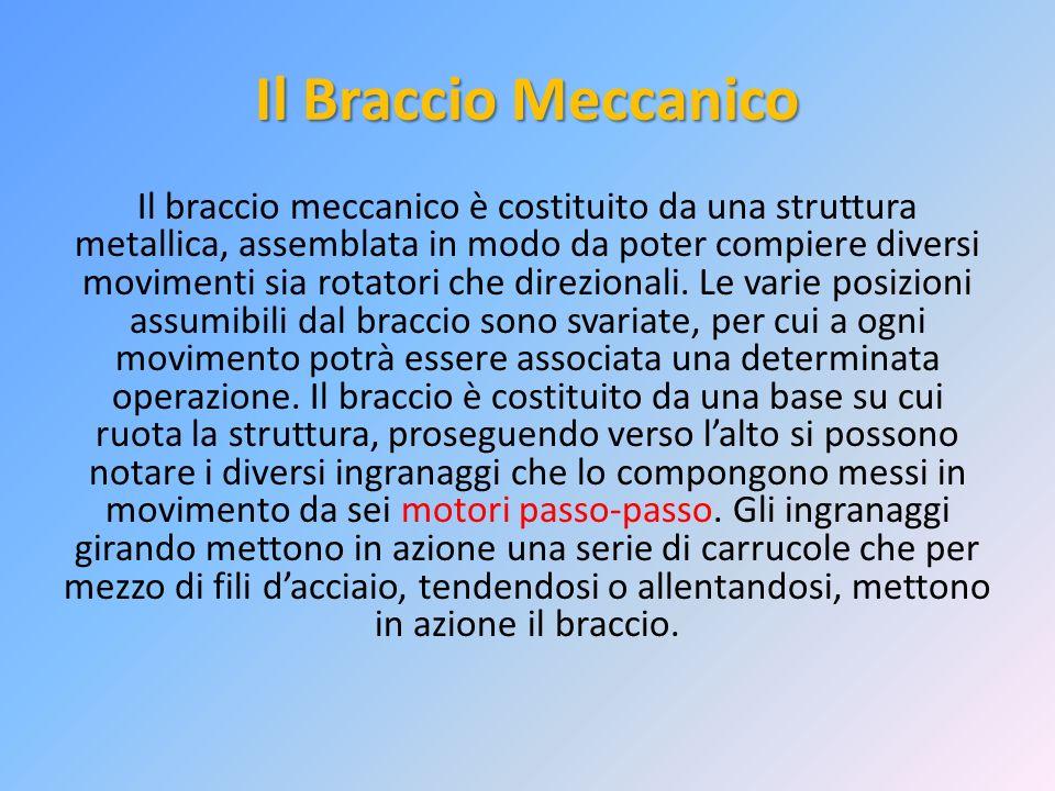 Il Braccio Meccanico