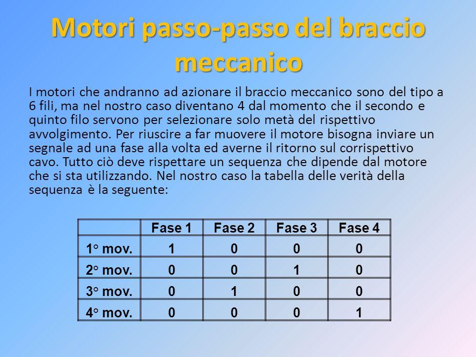 Motori passo-passo del braccio meccanico