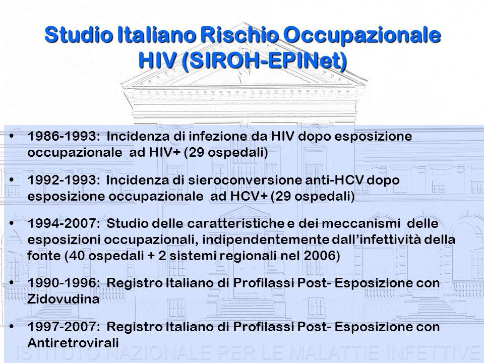Studio Italiano Rischio Occupazionale HIV (SIROH-EPINet)