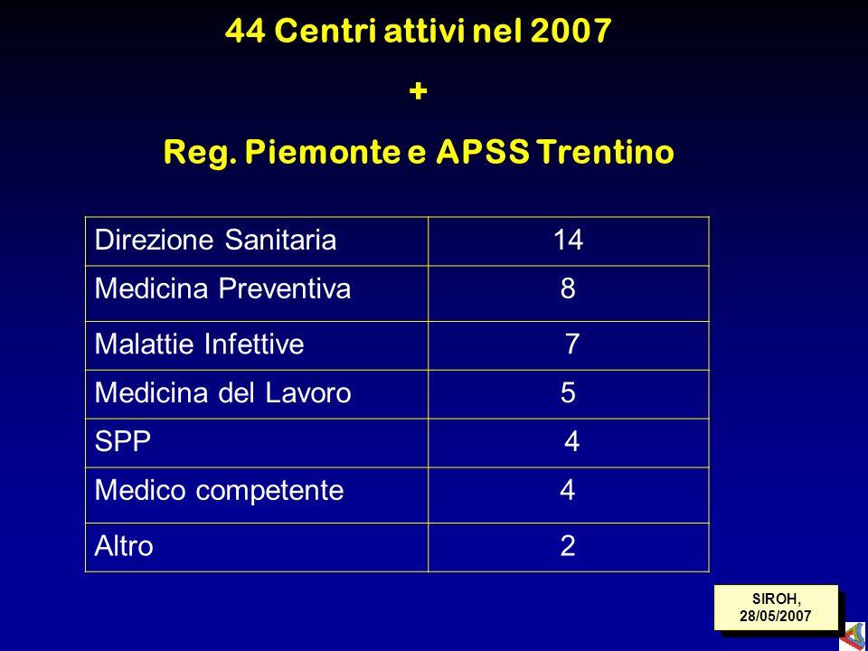 Reg. Piemonte e APSS Trentino